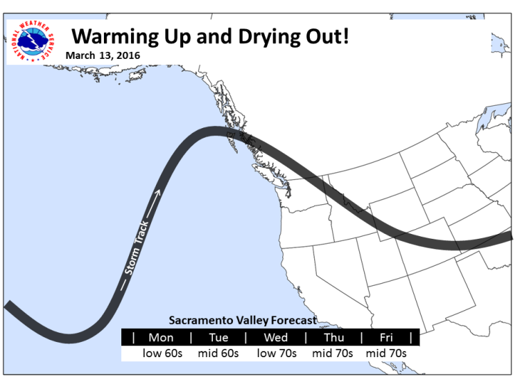 Western Map of US and Sacramento Valley forecast